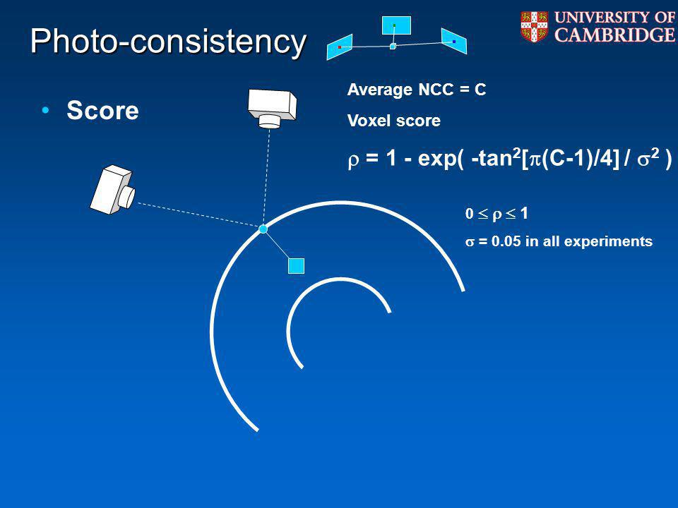 Photo-consistency Score  = 1 - exp( -tan2[(C-1)/4] / 2 )